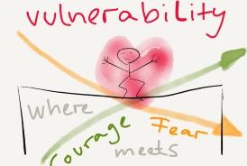 Sårbarhed er ikke en svaghed – det er din største styrke