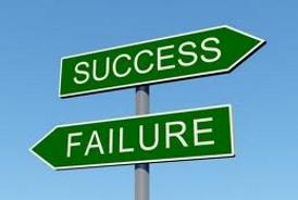 Er du mest bange for succes eller fiasko (i kærligheden)?